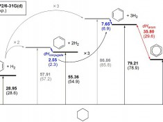benzene_aromaticity
